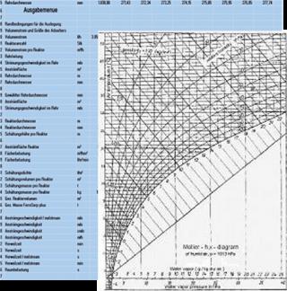 Berechnungsblätter